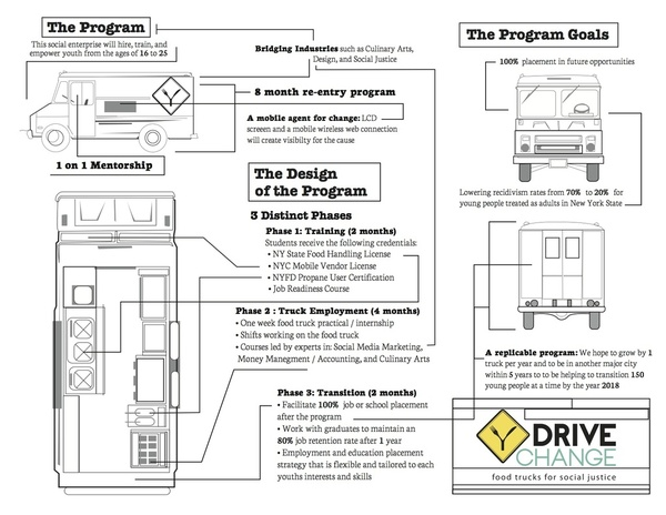 drivechangeimage