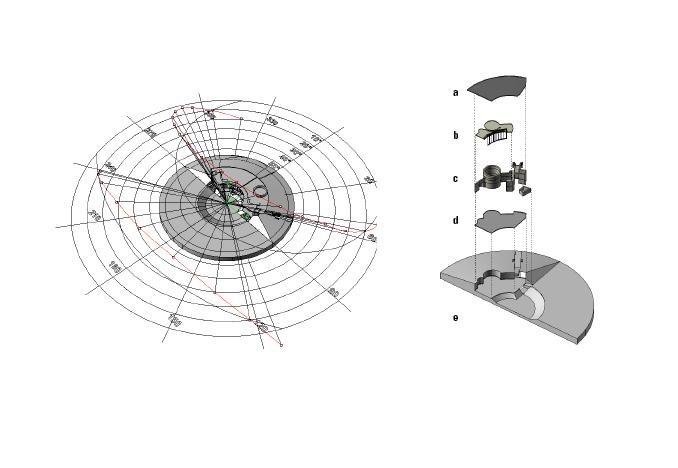 Study model diagram
